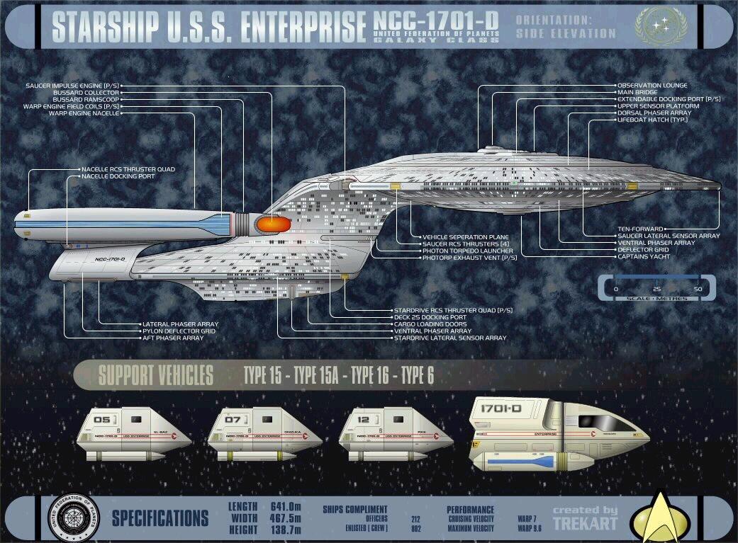 Enterprise-D External Schematic